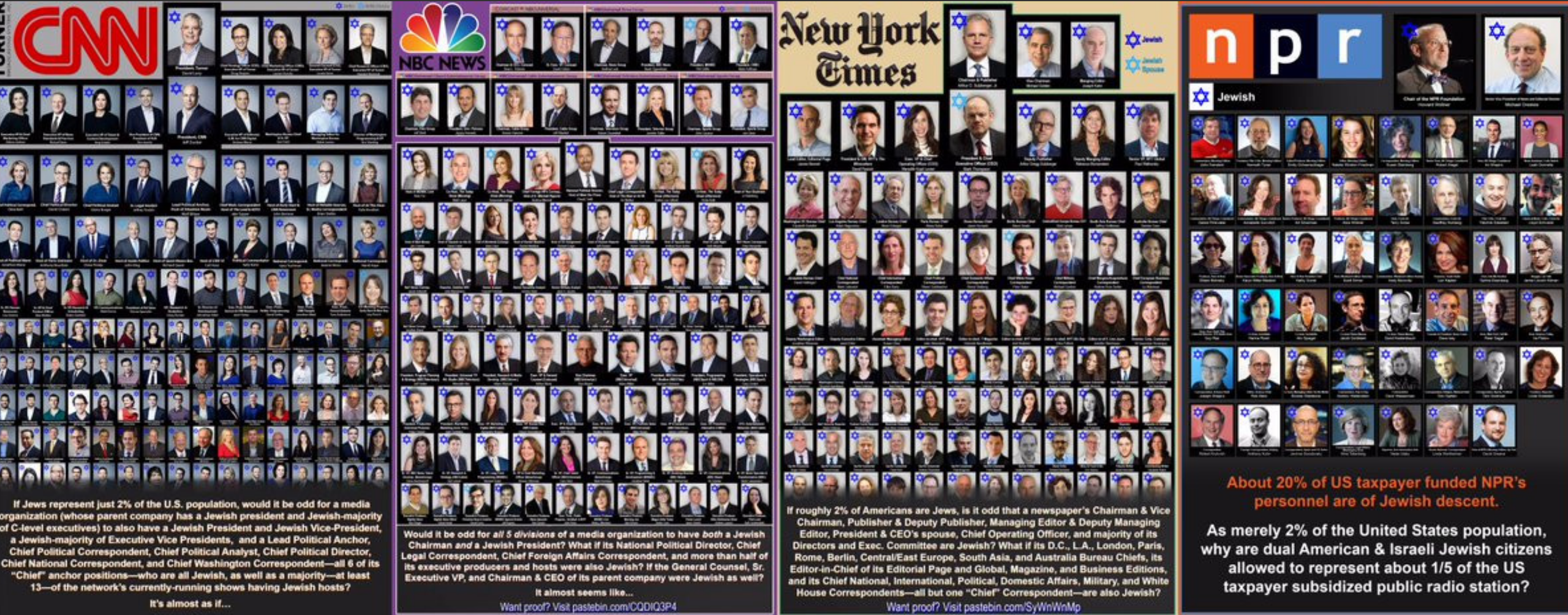 Six Jewish Companies Control 96% of the World's Media